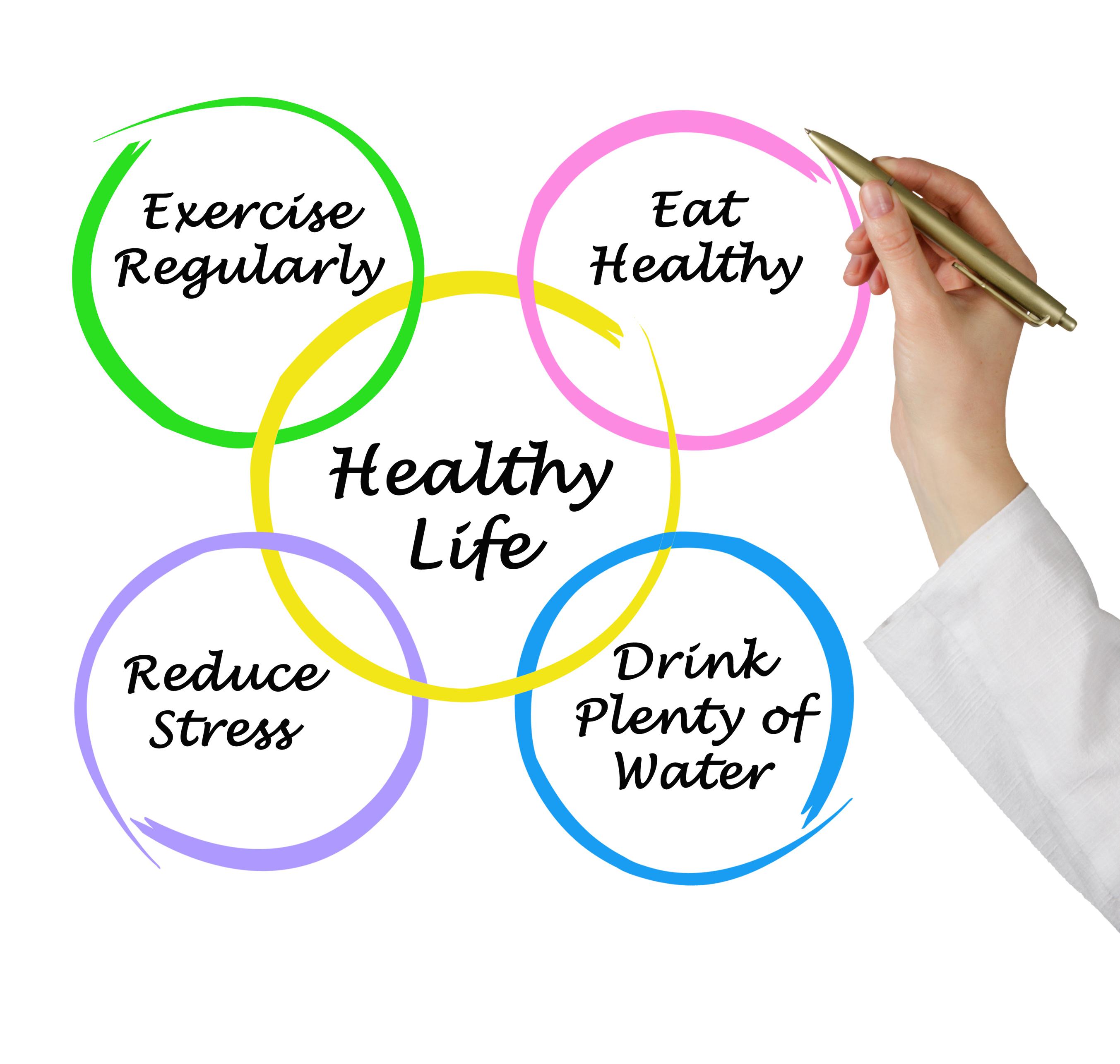healthy-living-persian-herald