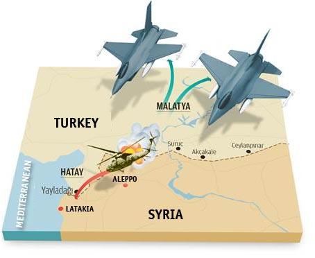 turkey-syria-parsian-australia