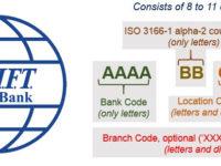 سوئیفت بدون اشاره به تحریمهای آمریکا از تعلیق دسترسی بانکهای ایرانی خبر داد